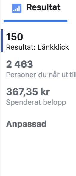 resultat vid marknadsföring på facebook